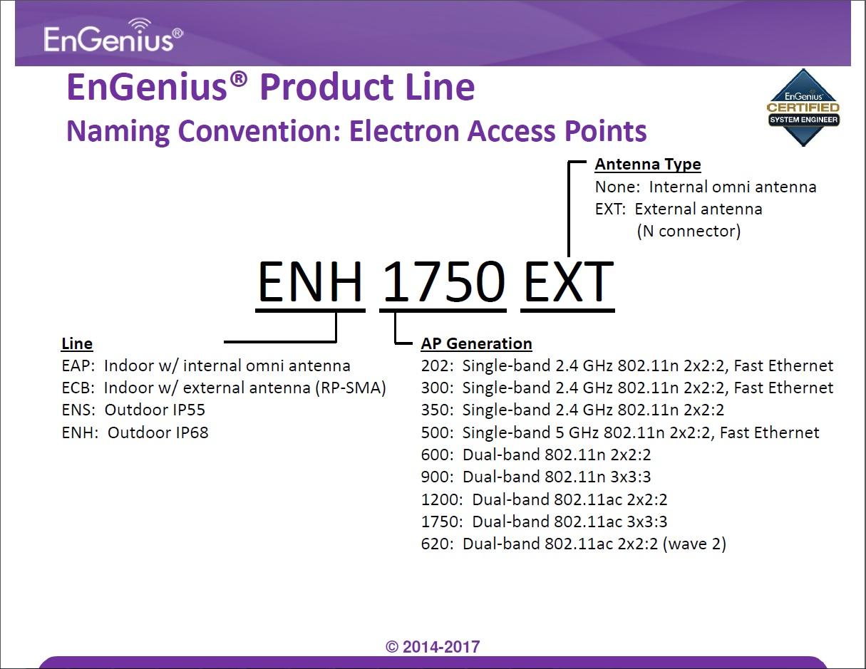 Namin_Electron_Access_Points.jpg