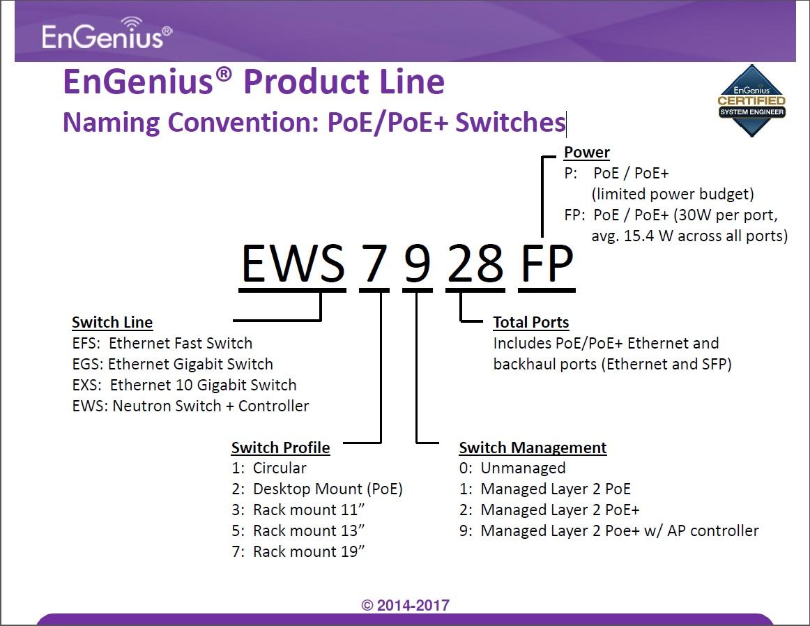 Naming_POE_Switches.jpg