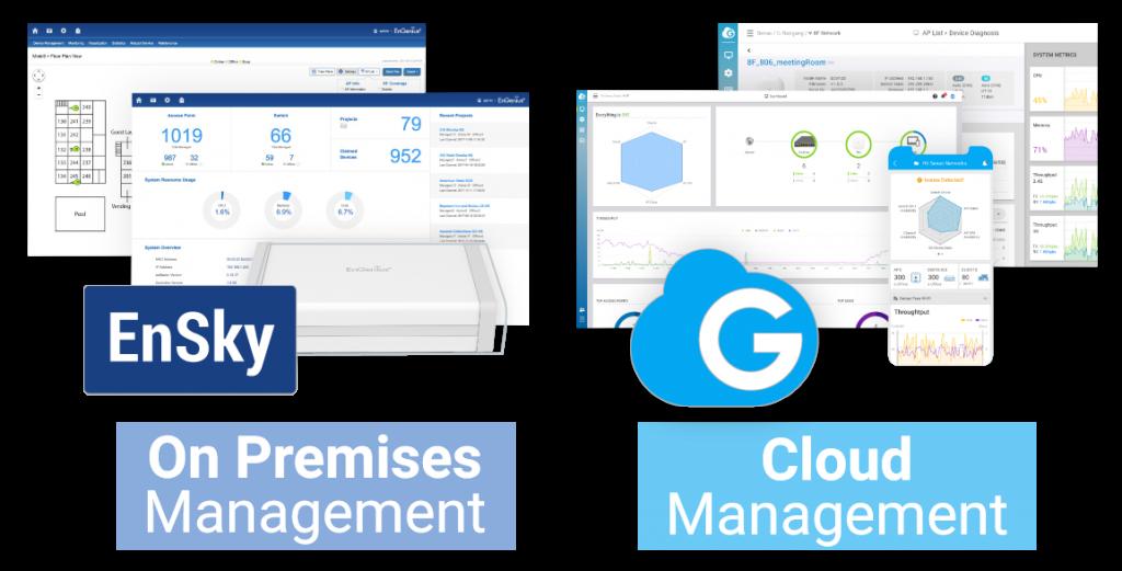 cloud ensky management