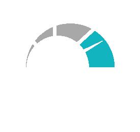 Wi-Fi 6 - Switch Performance
